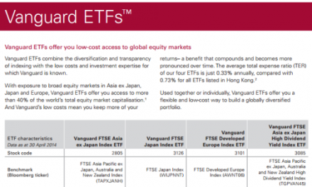 Vanguard Expands Low-Cost ETF Offerings in Asia