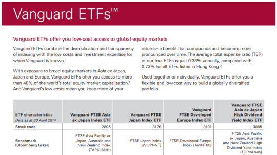 vanguard-hong-kong-etf