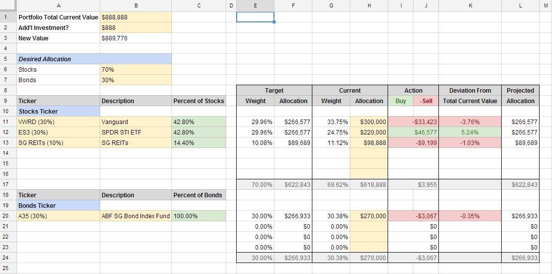 Rebalancing My Index Portfolio In 15 Minutes | Turtle