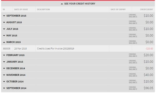 redmart-credits-balance